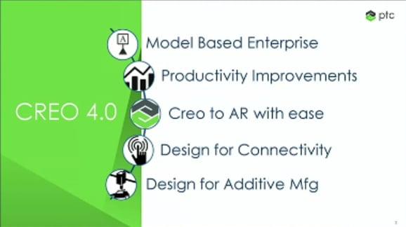 Creo 4.0のキーとなる新機能