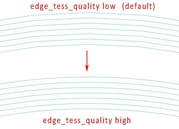 Creo Parametricにおけるedge_tes_qualityの値による違い