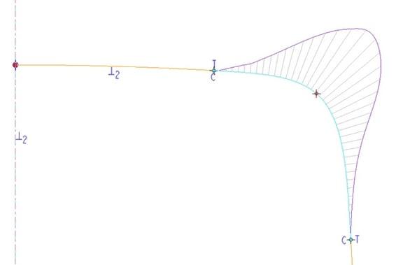 PTC Creo Parametricのスプラインに補完点を追加して修正中の画像