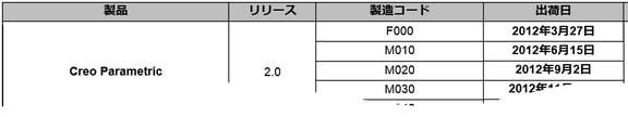 PTC製品カレンダーのサンプル