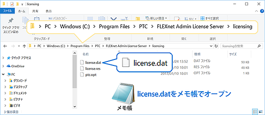 PTC FLEXnet license.datの配置場所