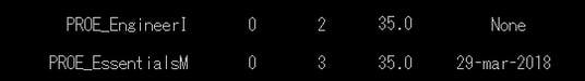PTCステータスで永久ライセンスの場合Expire DateはNoneと表示されます