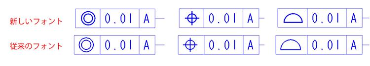 PTC Creo 4.0の新旧シンボルフォントの比較