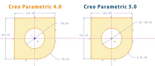Creo Parametric 4.0と5.0のスケッチャーを比較