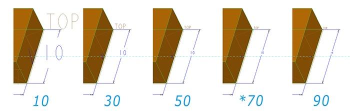 PTC Creo Parametric text_height_factor 設定値と文字サイズの変化